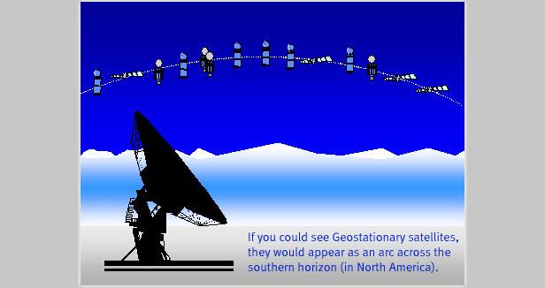 Geostationary_Orbit_Distance_47