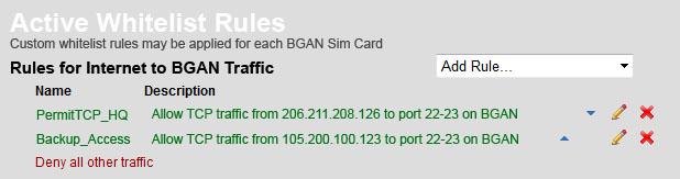BGAN_Whitelist_Active