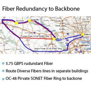 Dual_Fiber_Lines_01