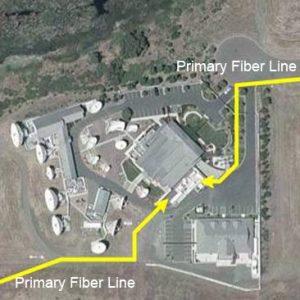 Primary fiber paths