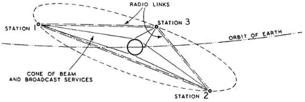 Arthur-C-Clarke-Satellite